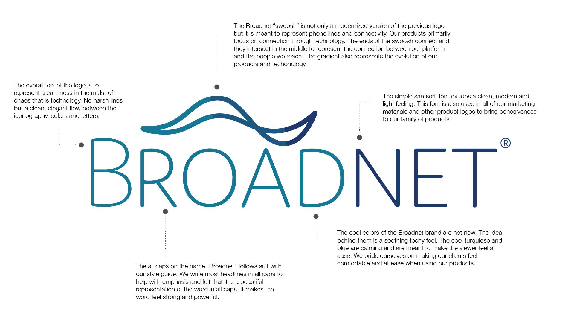 broadnet_logo_explaination-01